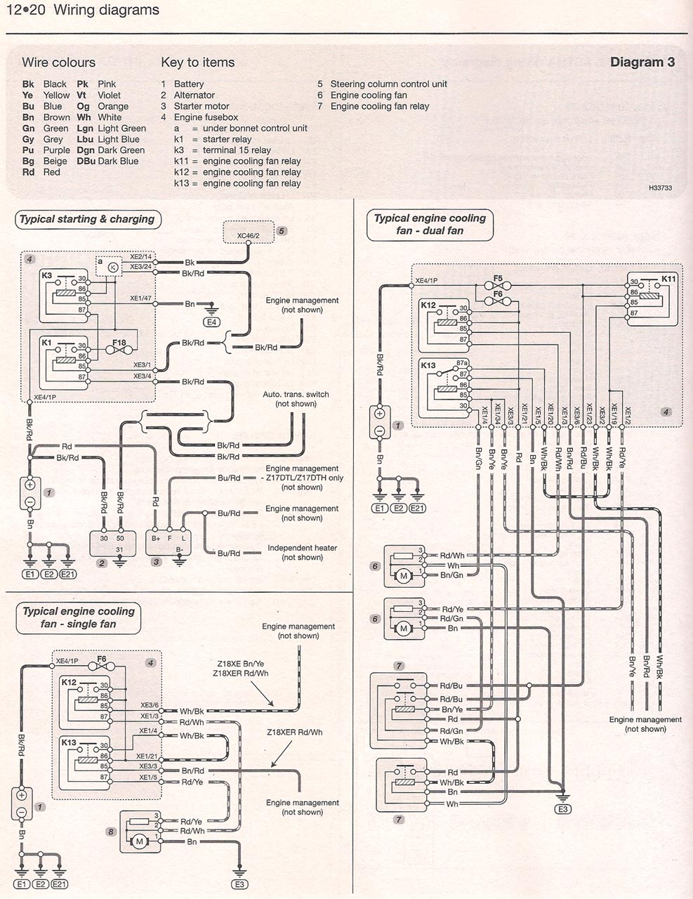 h3a astra h vxr wiring diagram vauxhall astra wiring diagram pdf at edmiracle.co